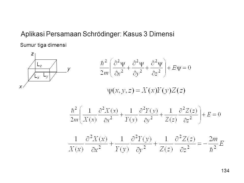 x z y LxLx LyLy LzLz Sumur tiga dimensi Aplikasi Persamaan Schrödinger: Kasus 3 Dimensi 134