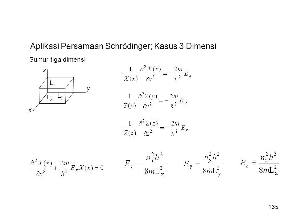 x z y LxLx LyLy LzLz Sumur tiga dimensi Aplikasi Persamaan Schrödinger; Kasus 3 Dimensi 135