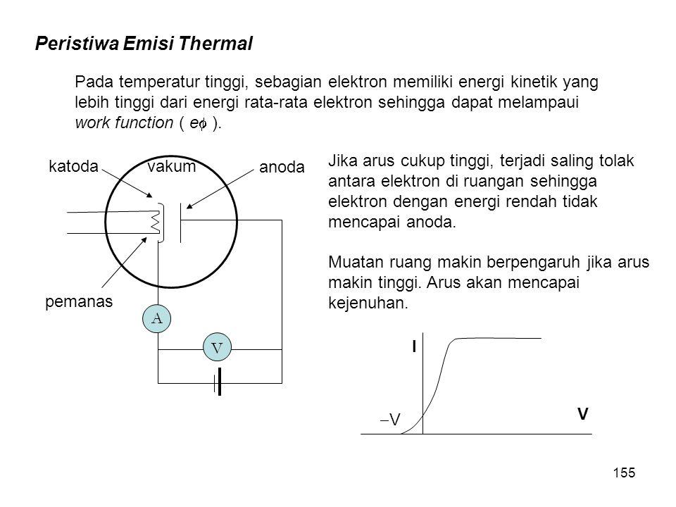 Peristiwa Emisi Thermal Pada temperatur tinggi, sebagian elektron memiliki energi kinetik yang lebih tinggi dari energi rata-rata elektron sehingga da
