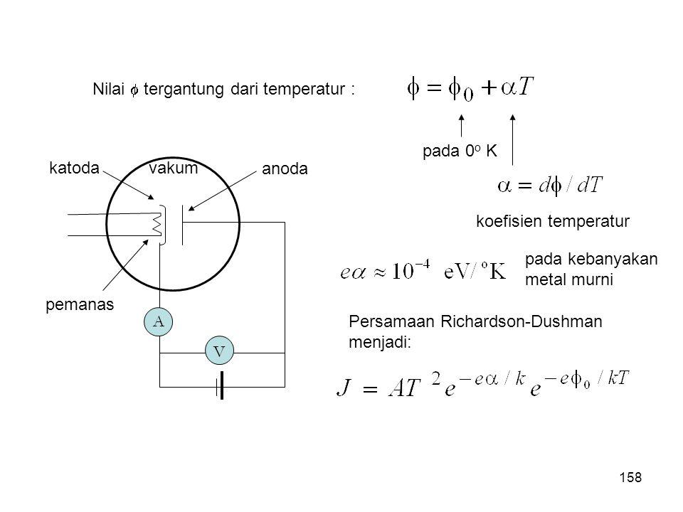 Nilai  tergantung dari temperatur : pada 0 o K koefisien temperatur pada kebanyakan metal murni Persamaan Richardson-Dushman menjadi: A V vakum peman