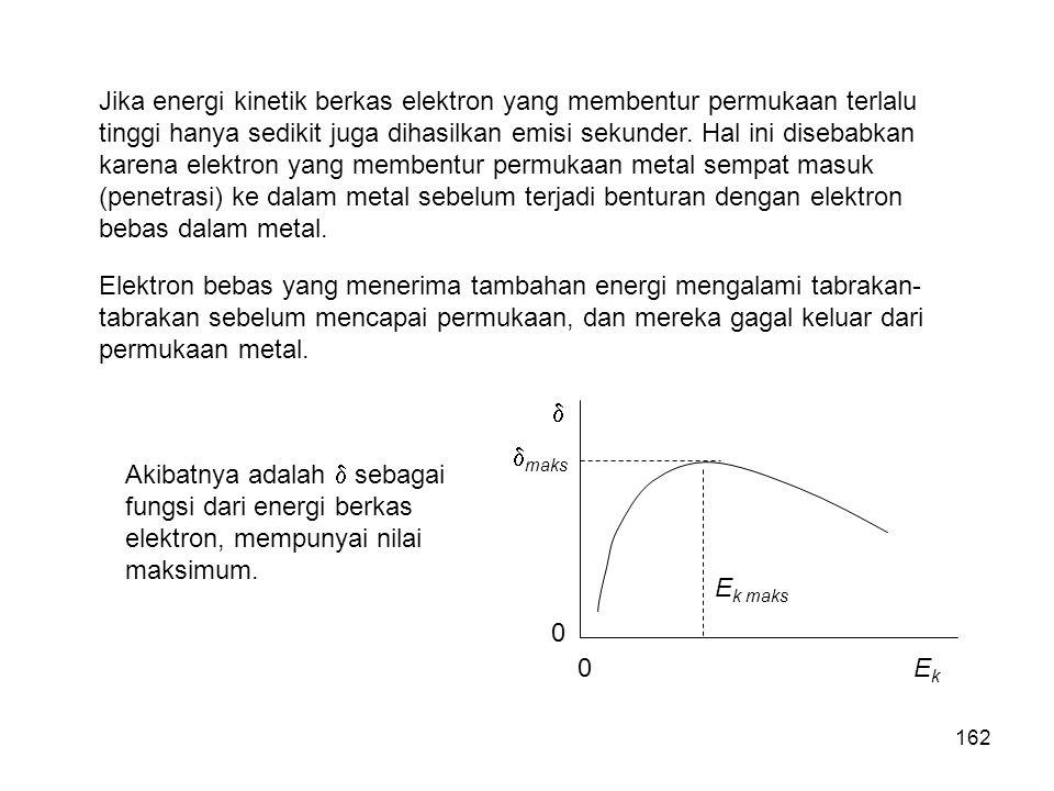 Jika energi kinetik berkas elektron yang membentur permukaan terlalu tinggi hanya sedikit juga dihasilkan emisi sekunder. Hal ini disebabkan karena el