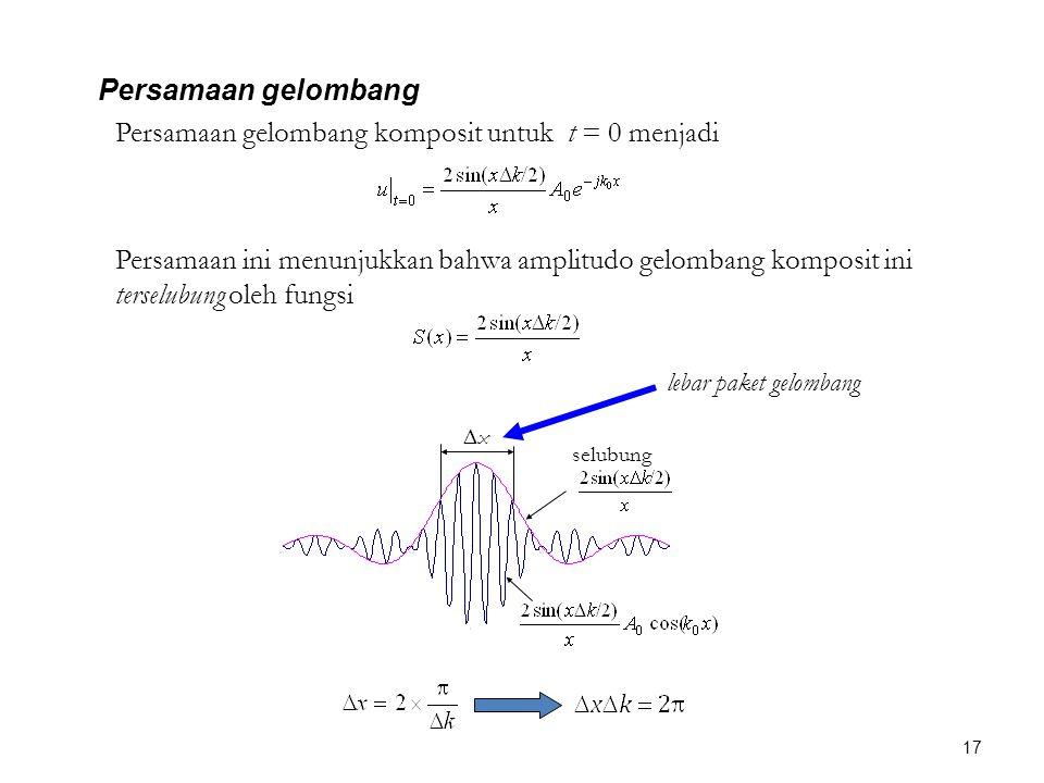 Persamaan gelombang komposit untuk t = 0 menjadi Persamaan ini menunjukkan bahwa amplitudo gelombang komposit ini terselubung oleh fungsi selubung x