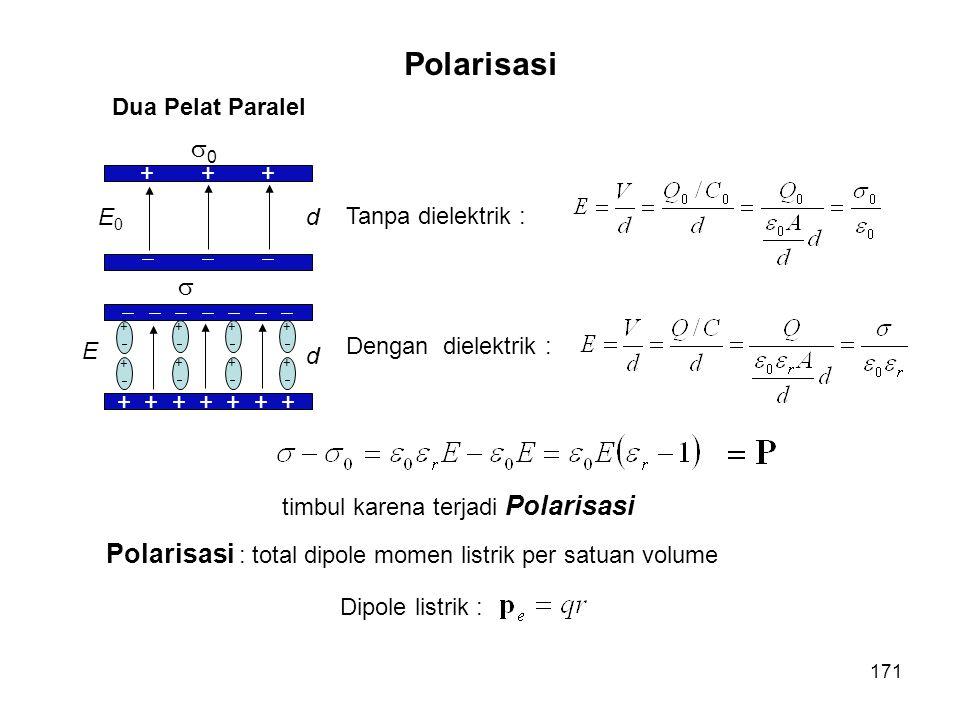 Tanpa dielektrik : E0E0 + + +    d 00 ++ ++ + + + + + + + d  E ++ ++ ++ ++ ++ ++        Dipole listrik : timbul karena te
