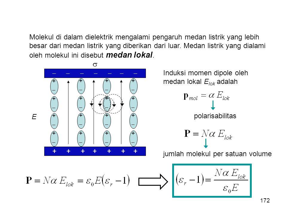 Molekul di dalam dielektrik mengalami pengaruh medan listrik yang lebih besar dari medan listrik yang diberikan dari luar. Medan listrik yang dialami