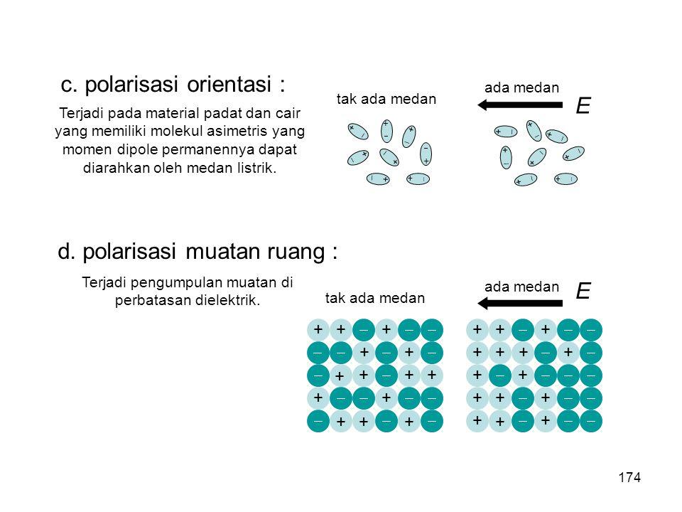 tak ada medan ada medan E c. polarisasi orientasi : ++ ++ ++ ++ ++ ++ ++ ++ ++ ++ ++ ++ ++ ++ ++ ++ Terjadi pada mater