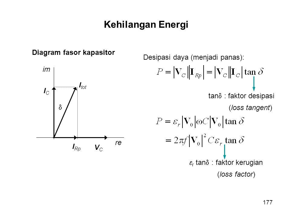 tan  : faktor desipasi (loss tangent) Diagram fasor kapasitor im re I Rp ICIC I tot  VCVC Desipasi daya (menjadi panas):  r tan  : faktor kerugian