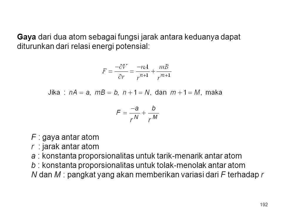 Gaya dari dua atom sebagai fungsi jarak antara keduanya dapat diturunkan dari relasi energi potensial: F : gaya antar atom r : jarak antar atom a : ko