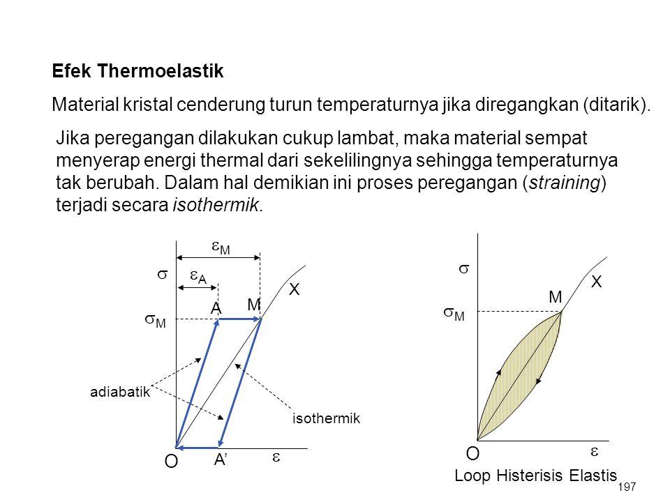Efek Thermoelastik Material kristal cenderung turun temperaturnya jika diregangkan (ditarik). Jika peregangan dilakukan cukup lambat, maka material se