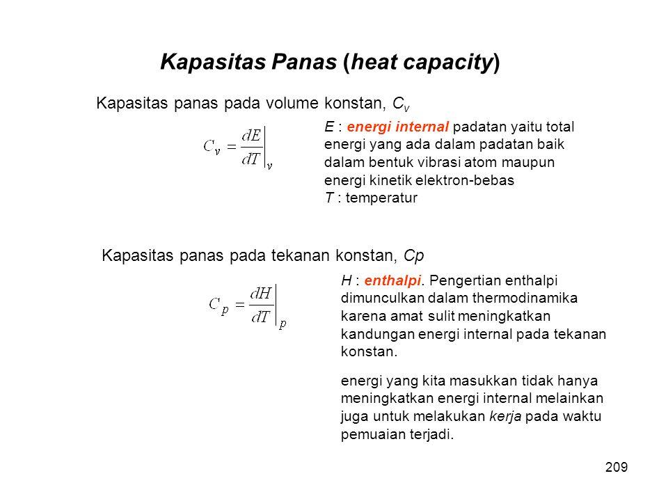 Kapasitas Panas (heat capacity) Kapasitas panas pada volume konstan, C v Kapasitas panas pada tekanan konstan, Cp E : energi internal padatan yaitu to