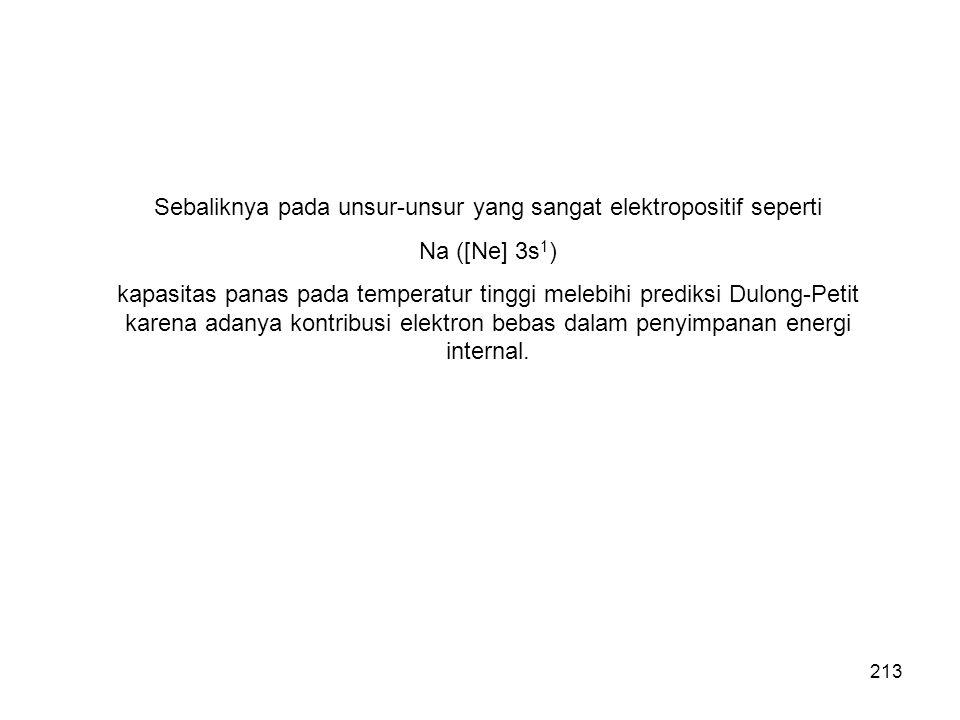 Sebaliknya pada unsur-unsur yang sangat elektropositif seperti Na ([Ne] 3s 1 ) kapasitas panas pada temperatur tinggi melebihi prediksi Dulong-Petit k