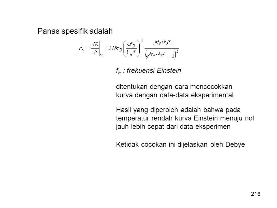Panas spesifik adalah f E : frekuensi Einstein ditentukan dengan cara mencocokkan kurva dengan data-data eksperimental. Hasil yang diperoleh adalah ba