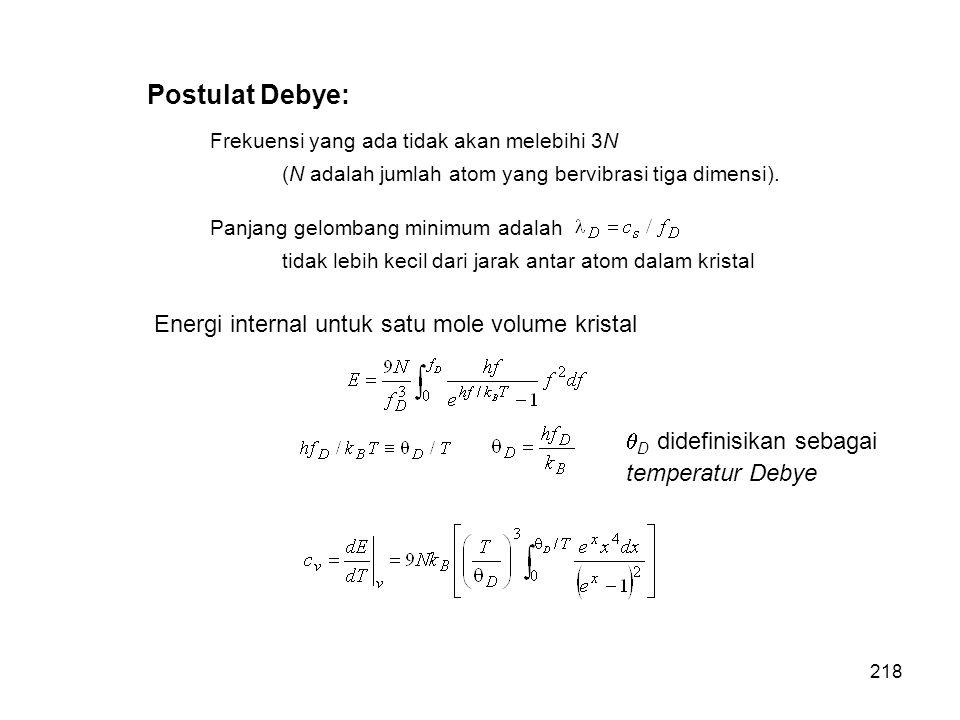Frekuensi yang ada tidak akan melebihi 3N (N adalah jumlah atom yang bervibrasi tiga dimensi). Panjang gelombang minimum adalah tidak lebih kecil dari