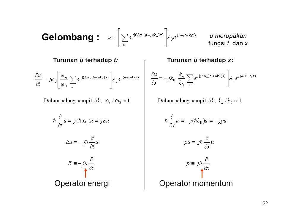 Gelombang : Operator momentumOperator energi u merupakan fungsi t dan x Turunan u terhadap t:Turunan u terhadap x: 22
