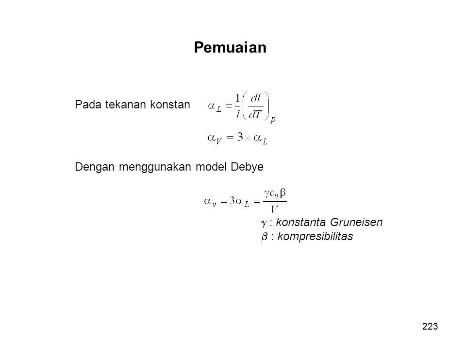Pada tekanan konstan Dengan menggunakan model Debye  : konstanta Gruneisen  : kompresibilitas 223 Pemuaian