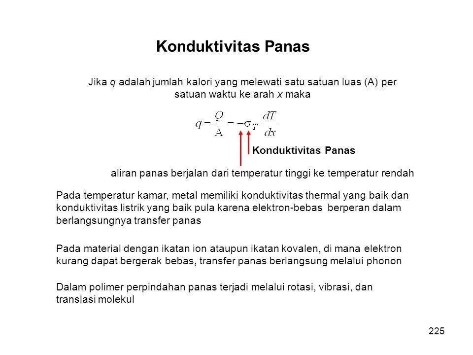 Konduktivitas Panas Jika q adalah jumlah kalori yang melewati satu satuan luas (A) per satuan waktu ke arah x maka Konduktivitas Panas aliran panas be