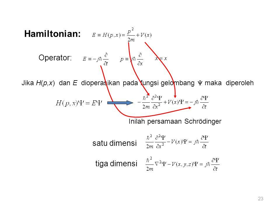 Hamiltonian: Jika H(p,x) dan E dioperasikan pada fungsi gelombang  maka diperoleh Operator: Inilah persamaan Schrödinger tiga dimensi satu dimensi 23