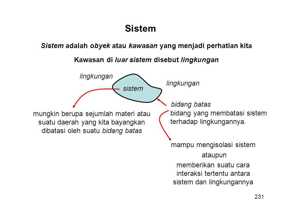 mampu mengisolasi sistem ataupun memberikan suatu cara interaksi tertentu antara sistem dan lingkungannya Sistem adalah obyek atau kawasan yang menjad