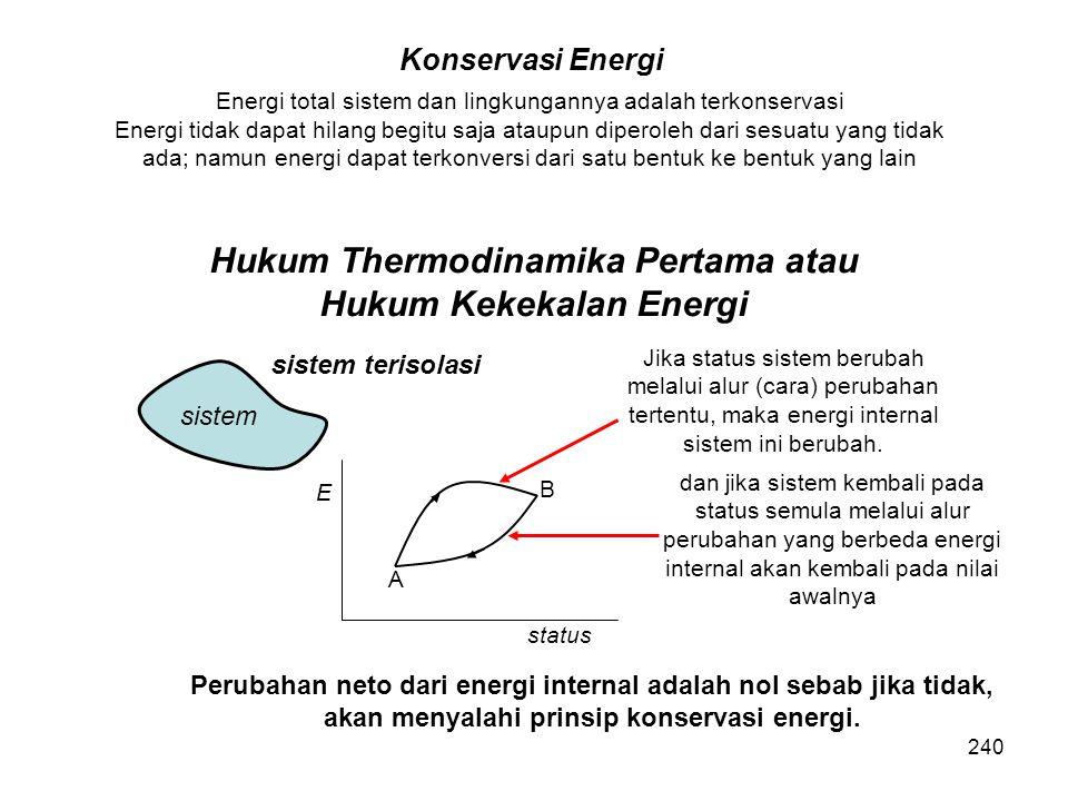 Hukum Thermodinamika Pertama atau Hukum Kekekalan Energi Perubahan neto dari energi internal adalah nol sebab jika tidak, akan menyalahi prinsip konse