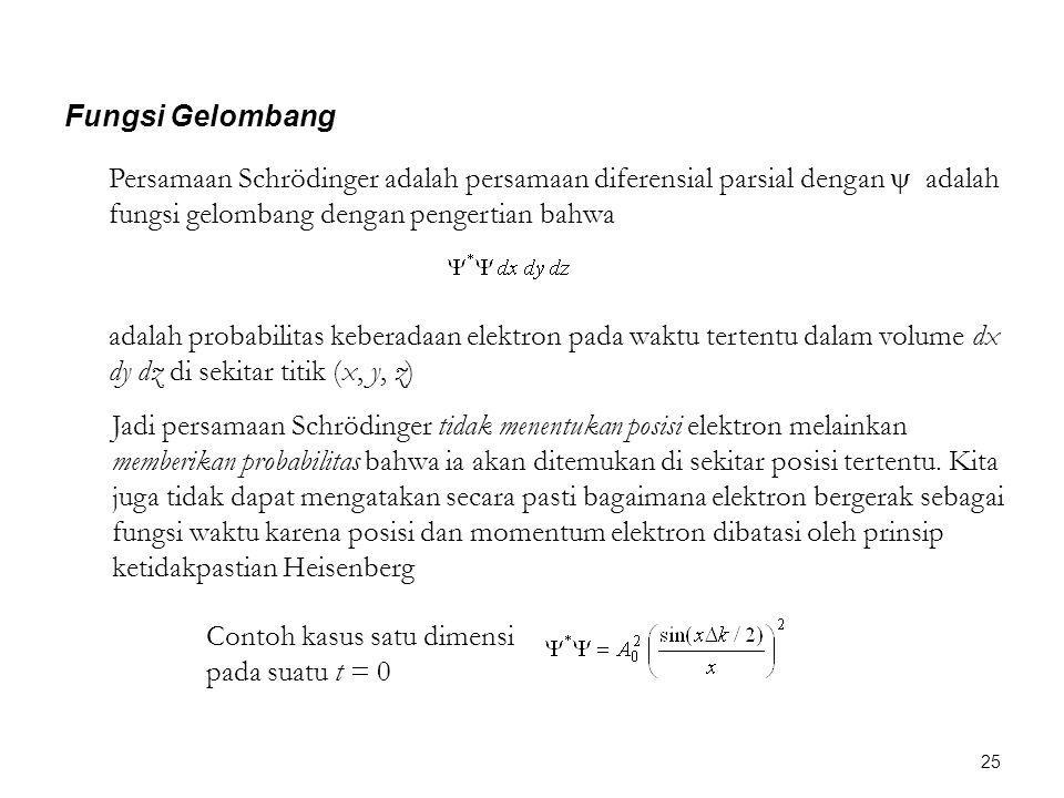 Fungsi Gelombang Persamaan Schrödinger adalah persamaan diferensial parsial dengan  adalah fungsi gelombang dengan pengertian bahwa adalah probabilit