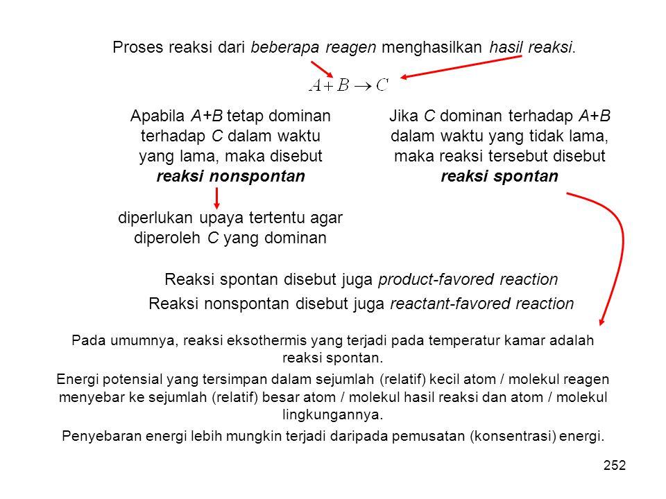 Reaksi spontan disebut juga product-favored reaction Reaksi nonspontan disebut juga reactant-favored reaction Pada umumnya, reaksi eksothermis yang te