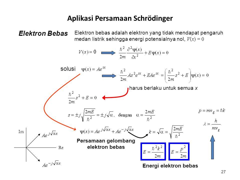Elektron Bebas harus berlaku untuk semua x solusi Energi elektron bebas Persamaan gelombang elektron bebas Re Im Elektron bebas adalah elektron yang t