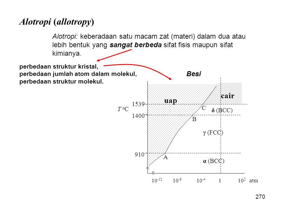 Alotropi (allotropy) Alotropi: keberadaan satu macam zat (materi) dalam dua atau lebih bentuk yang sangat berbeda sifat fisis maupun sifat kimianya. p