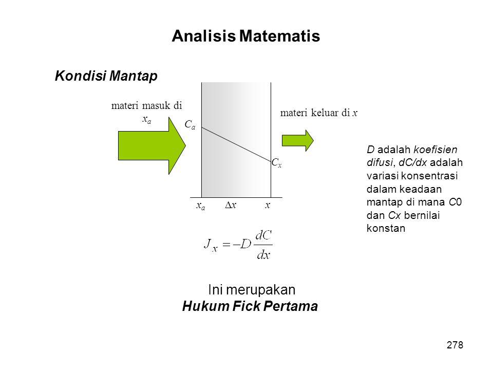 Kondisi Mantap D adalah koefisien difusi, dC/dx adalah variasi konsentrasi dalam keadaan mantap di mana C0 dan Cx bernilai konstan Ini merupakan Hukum