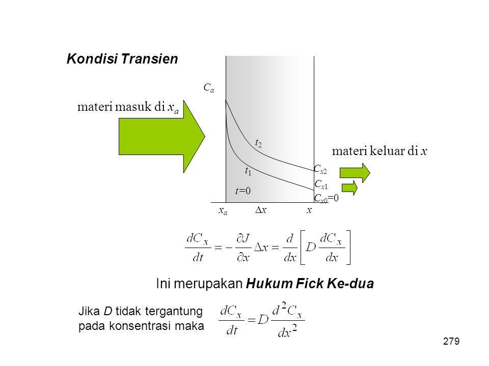 Kondisi Transien Ini merupakan Hukum Fick Ke-dua Jika D tidak tergantung pada konsentrasi maka xaxa x CaCa Cx2Cx2 materi masuk di x a materi keluar di
