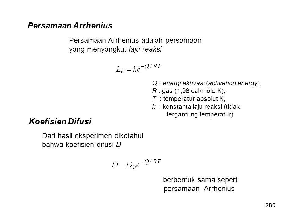 Persamaan Arrhenius Persamaan Arrhenius adalah persamaan yang menyangkut laju reaksi Q : energi aktivasi (activation energy), R : gas (1,98 cal/mole K