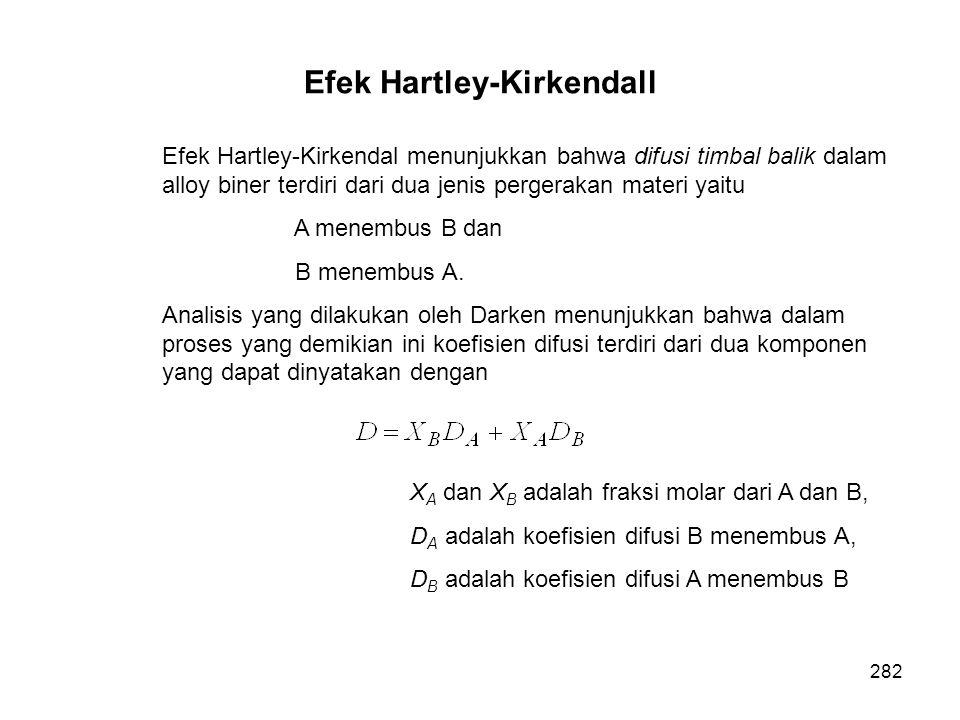 Efek Hartley-Kirkendal menunjukkan bahwa difusi timbal balik dalam alloy biner terdiri dari dua jenis pergerakan materi yaitu A menembus B dan B menem
