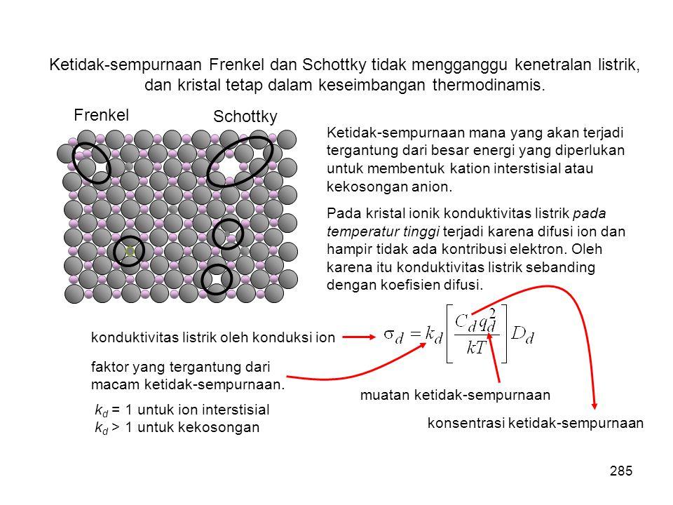 Ketidak-sempurnaan Frenkel dan Schottky tidak mengganggu kenetralan listrik, dan kristal tetap dalam keseimbangan thermodinamis. konsentrasi ketidak-s