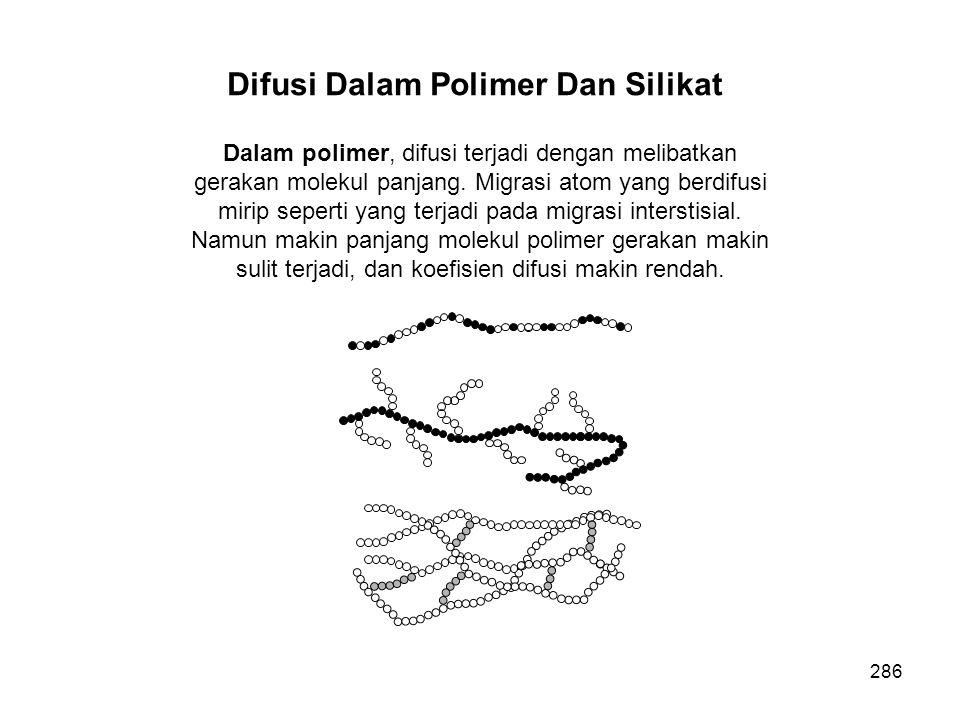 Difusi Dalam Polimer Dan Silikat Dalam polimer, difusi terjadi dengan melibatkan gerakan molekul panjang. Migrasi atom yang berdifusi mirip seperti ya