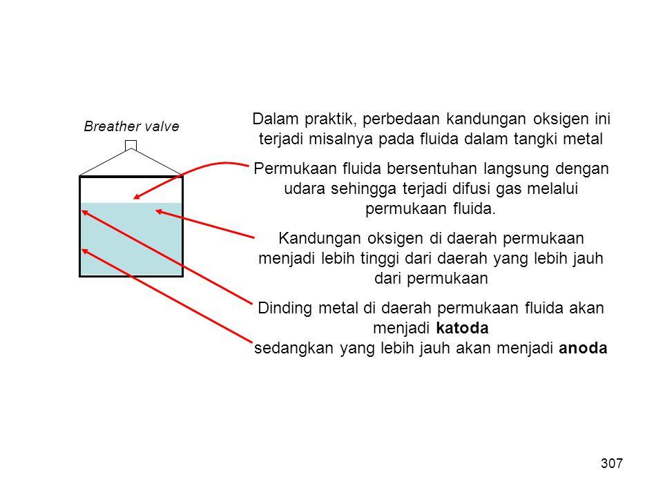 Dalam praktik, perbedaan kandungan oksigen ini terjadi misalnya pada fluida dalam tangki metal Permukaan fluida bersentuhan langsung dengan udara sehi