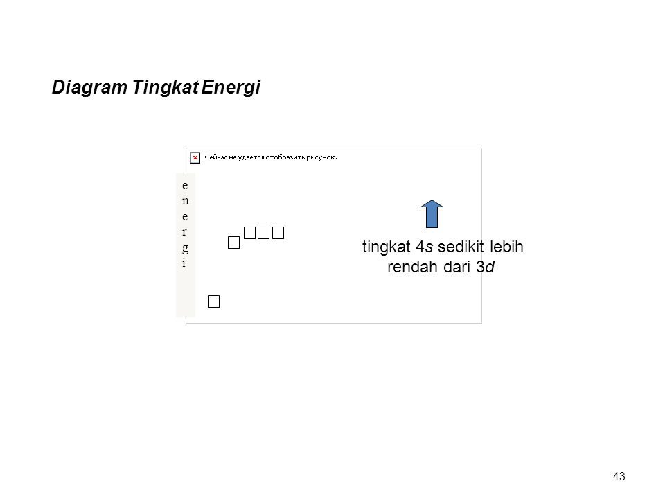 Diagram Tingkat Energi energienergi tingkat 4s sedikit lebih rendah dari 3d 43