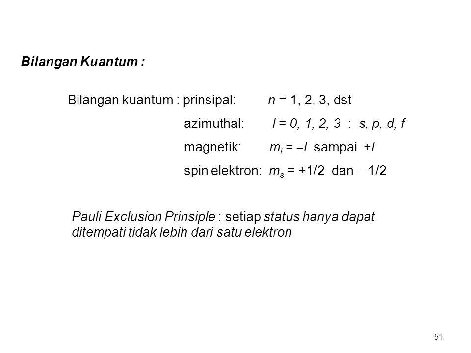Bilangan kuantum : prinsipal: n = 1, 2, 3, dst azimuthal: l = 0, 1, 2, 3 : s, p, d, f magnetik: m l =  l sampai +l spin elektron: m s = +1/2 dan  1/