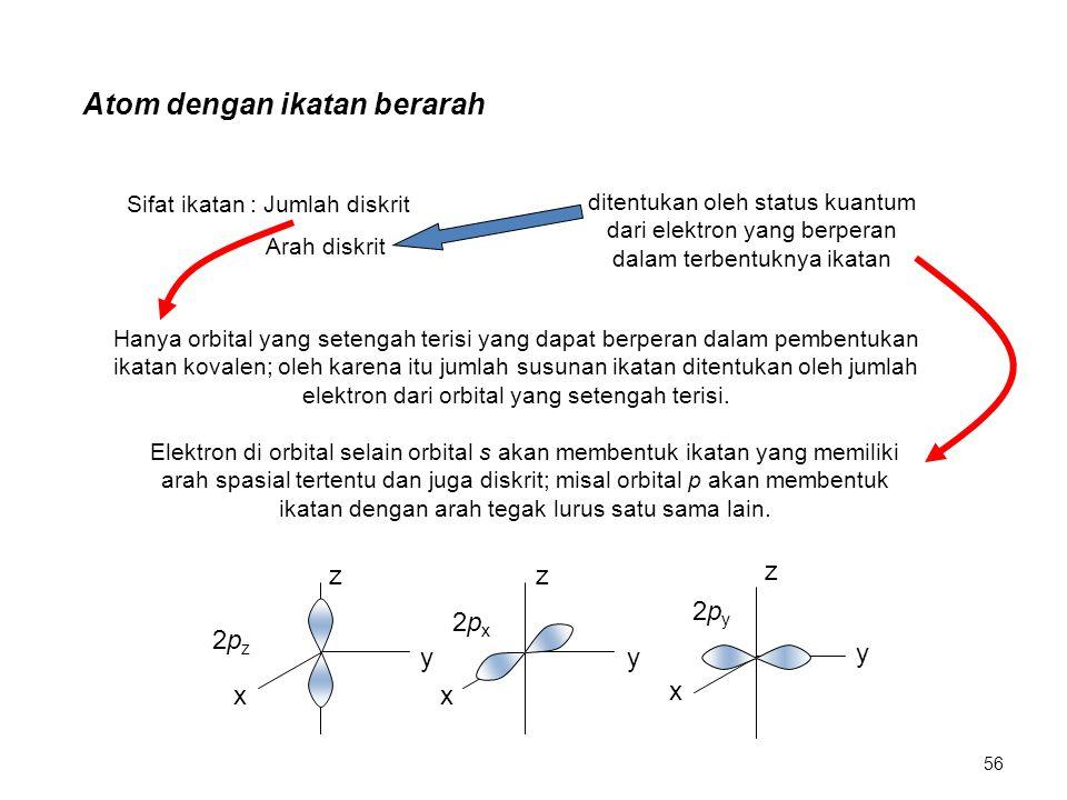 Sifat ikatan : Jumlah diskrit Arah diskrit Elektron di orbital selain orbital s akan membentuk ikatan yang memiliki arah spasial tertentu dan juga dis