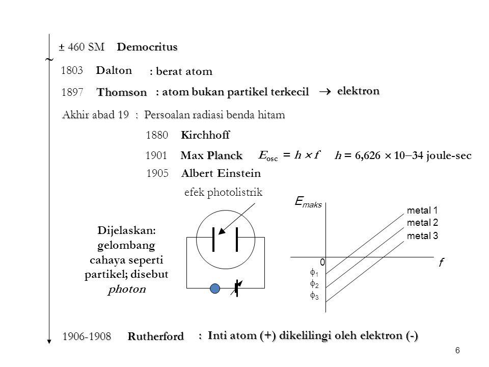   460 SMDemocritus  460 SM Democritus Thomson 1897 Thomson Akhir abad 19 : Persoalan radiasi benda hitam 1880 Kirchhoff Planck 1901 Max Planck E os