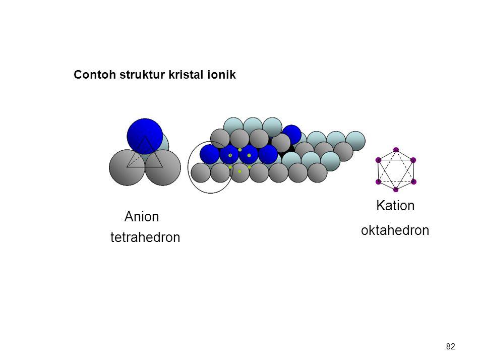 Contoh struktur kristal ionik Anion Kation tetrahedron oktahedron 82