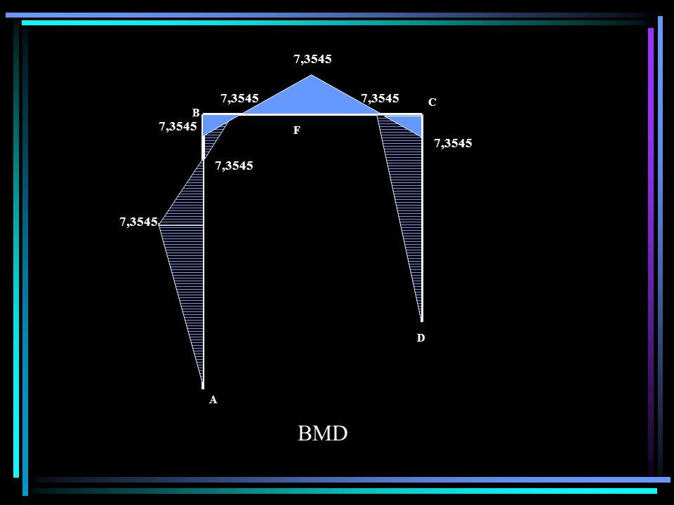 7,3545 A D C F B E BMD 7,3545