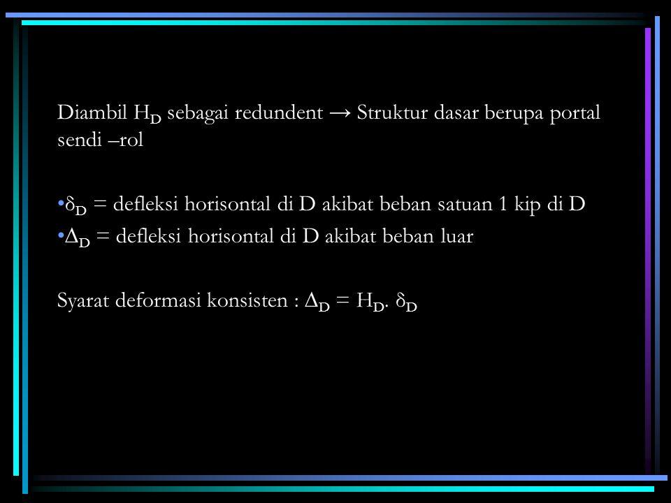 Diambil H D sebagai redundent → Struktur dasar berupa portal sendi –rol •δ D = defleksi horisontal di D akibat beban satuan 1 kip di D •∆ D = defleksi