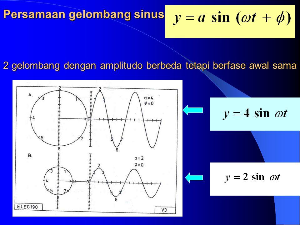 Frekuensi 3 dB Besarnya Penguatan (Gain) biasa dinyatakan dengan dB, dengan definisi: Untuk :