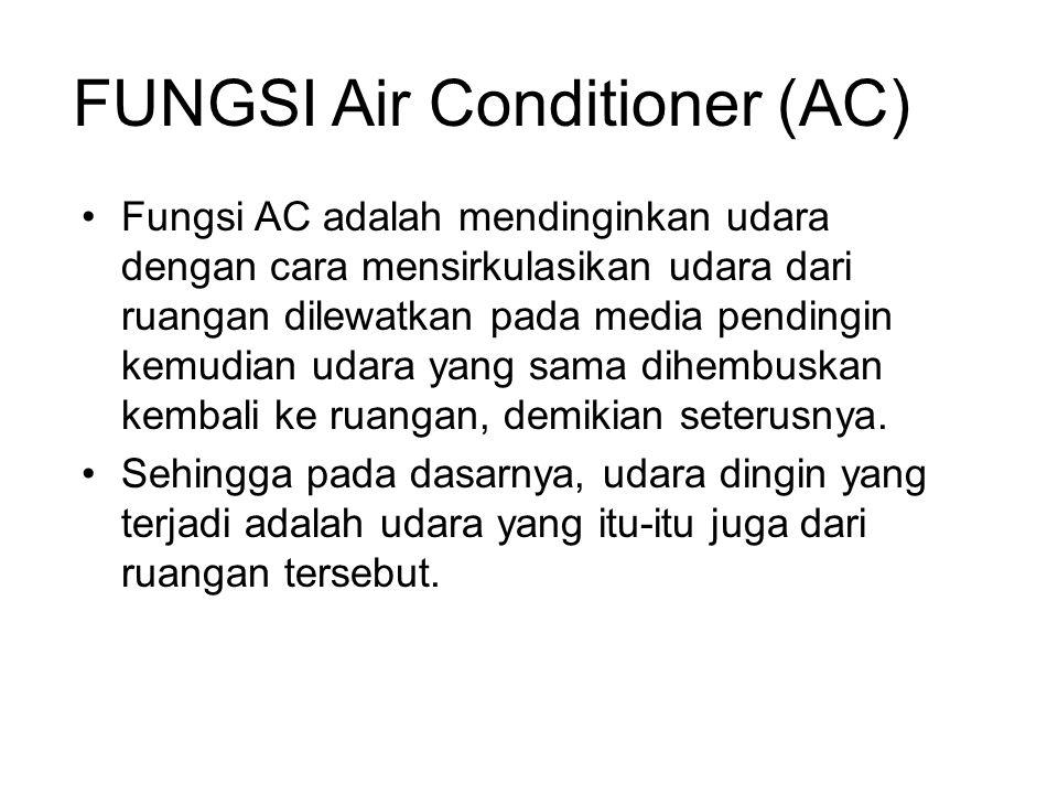 FUNGSI Air Conditioner (AC) •Fungsi AC adalah mendinginkan udara dengan cara mensirkulasikan udara dari ruangan dilewatkan pada media pendingin kemudi