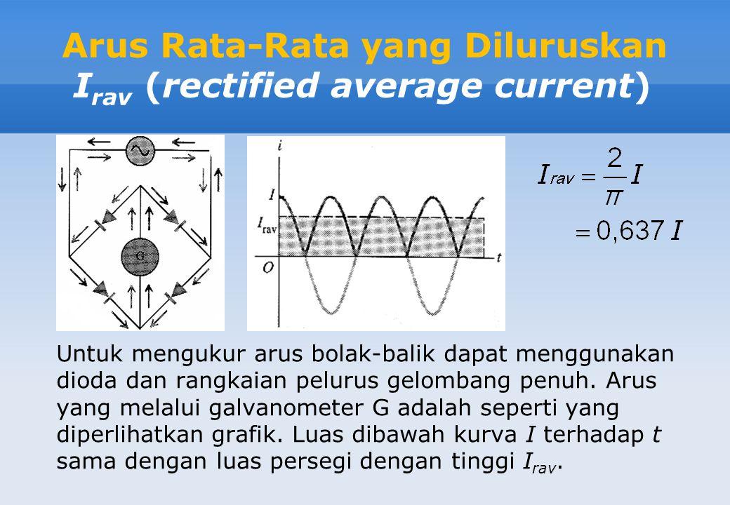Arus Rata-Rata yang Diluruskan I rav (rectified average current) Untuk mengukur arus bolak-balik dapat menggunakan dioda dan rangkaian pelurus gelomba