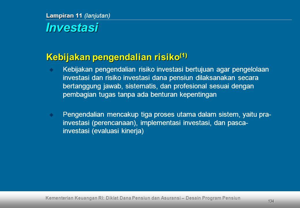 Kementerian Keuangan RI: Diklat Dana Pensiun dan Asuransi – Desain Program Pensiun 134 Lampiran 11 Lampiran 11 (lanjutan) Kebijakan pengendalian risik