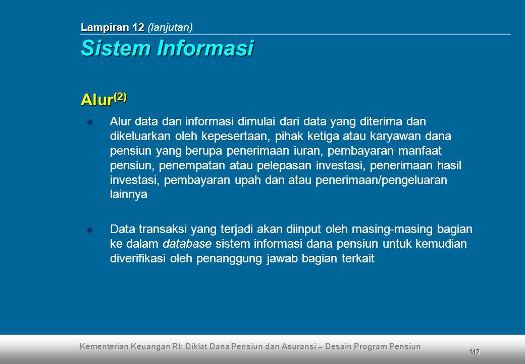 Kementerian Keuangan RI: Diklat Dana Pensiun dan Asuransi – Desain Program Pensiun 142 Lampiran 12 Lampiran 12 (lanjutan)  Alur data dan informasi di
