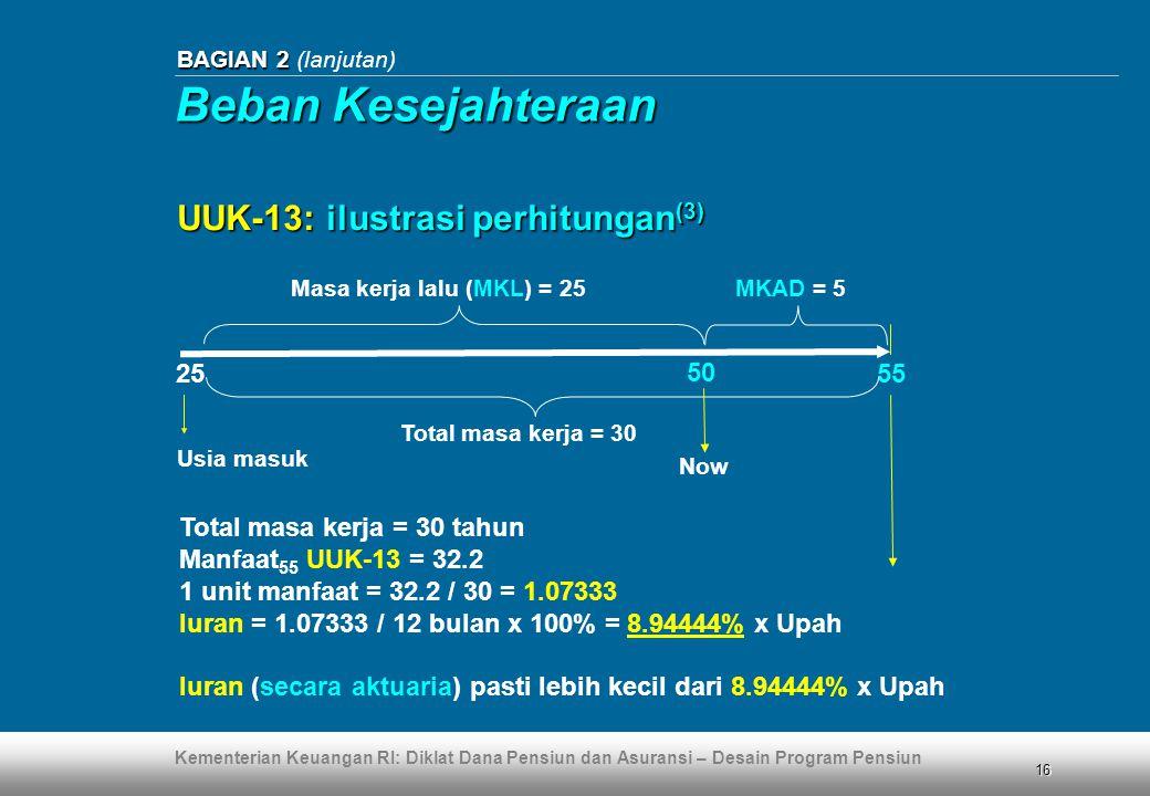 Kementerian Keuangan RI: Diklat Dana Pensiun dan Asuransi – Desain Program Pensiun 16 BAGIAN 2 BAGIAN 2 (lanjutan) 55 Total masa kerja = 30 Total masa kerja = 30 tahun Manfaat 55 UUK-13 = 32.2 1 unit manfaat = 32.2 / 30 = 1.07333 Iuran = 1.07333 / 12 bulan x 100% = 8.94444% x Upah Iuran (secara aktuaria) pasti lebih kecil dari 8.94444% x Upah 25 Usia masuk Beban Kesejahteraan 50 Masa kerja lalu (MKL) = 25 MKAD = 5 Now UUK-13: ilustrasi perhitungan (3)