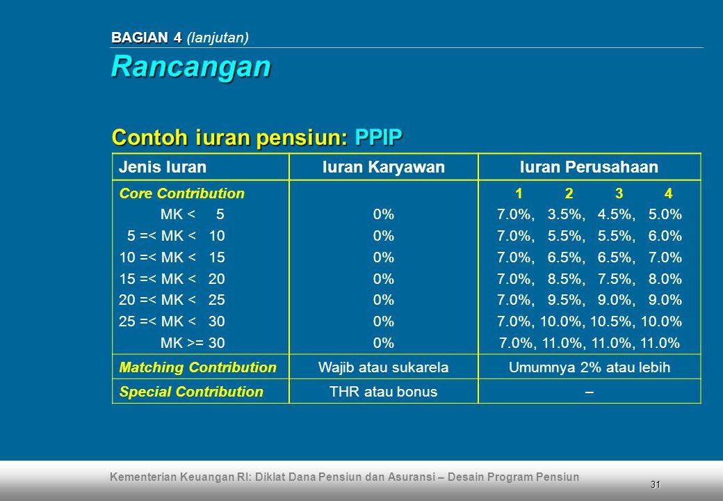 Kementerian Keuangan RI: Diklat Dana Pensiun dan Asuransi – Desain Program Pensiun 31 Contoh iuran pensiun: PPIP BAGIAN 4 BAGIAN 4 (lanjutan) Jenis IuranIuran KaryawanIuran Perusahaan Core Contribution MK < 5 5 =< MK < 10 10 =< MK < 15 15 =< MK < 20 20 =< MK < 25 25 =< MK < 30 MK >= 30 0% 1 2 3 4 7.0%, 3.5%, 4.5%, 5.0% 7.0%, 5.5%, 5.5%, 6.0% 7.0%, 6.5%, 6.5%, 7.0% 7.0%, 8.5%, 7.5%, 8.0% 7.0%, 9.5%, 9.0%, 9.0% 7.0%, 10.0%, 10.5%, 10.0% 7.0%, 11.0%, 11.0%, 11.0% Matching ContributionWajib atau sukarelaUmumnya 2% atau lebih Special ContributionTHR atau bonus– Rancangan