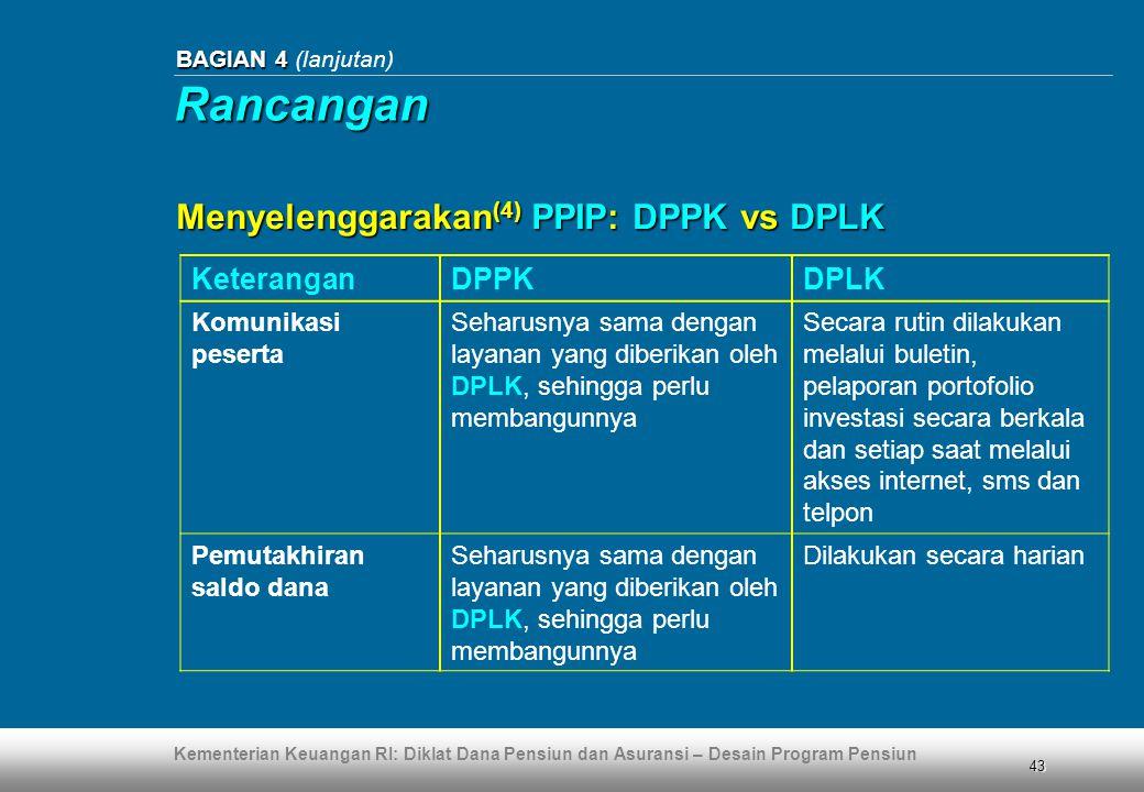 Kementerian Keuangan RI: Diklat Dana Pensiun dan Asuransi – Desain Program Pensiun 43 BAGIAN 4 BAGIAN 4 (lanjutan) KeteranganDPPKDPLK Komunikasi peser