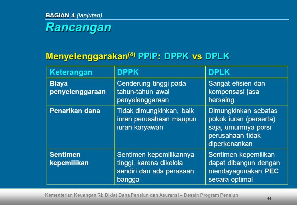Kementerian Keuangan RI: Diklat Dana Pensiun dan Asuransi – Desain Program Pensiun 44 BAGIAN 4 BAGIAN 4 (lanjutan) KeteranganDPPKDPLK Biaya penyelengg