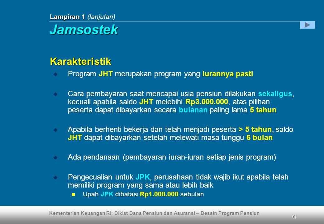 Kementerian Keuangan RI: Diklat Dana Pensiun dan Asuransi – Desain Program Pensiun 51 Lampiran 1 Lampiran 1 (lanjutan)  Program JHT merupakan program